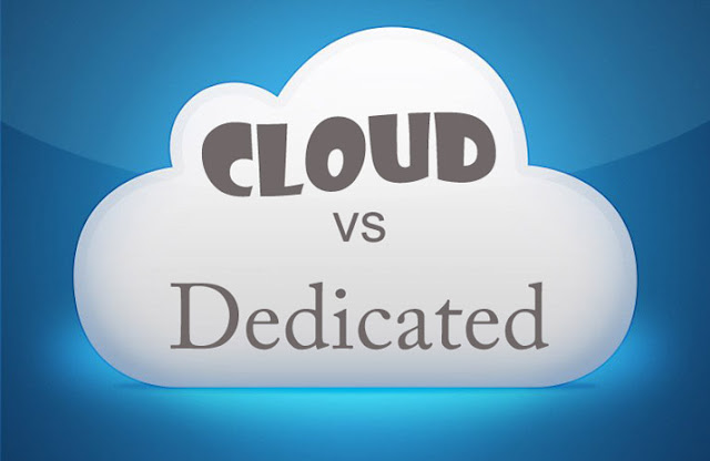 Dedicated Servers, Cloud Servers, Web Hosting, Hosting Learning