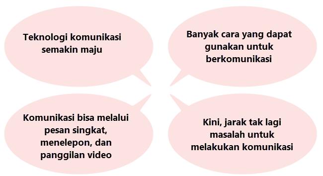 Pokok Informasi
