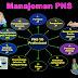 Mutasi PNS Di Lingkungan Pemkot Pekalongan Harus Berdasar Kompetensi Dan Profesionalism