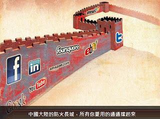 中國的防火牆封鎖了許多好用的網站與應用程式