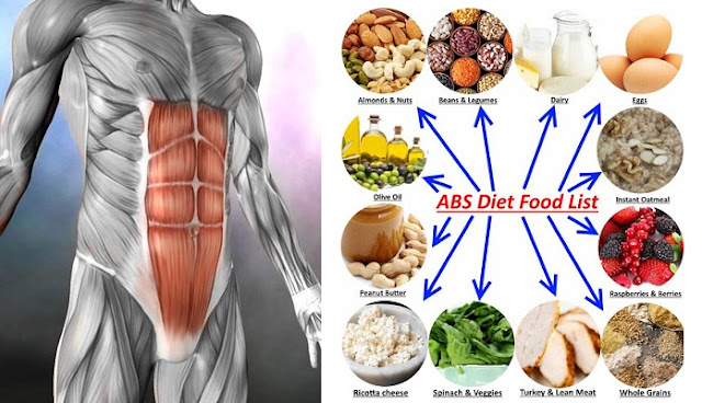 Diet For Six Pack Abs