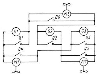 Силовые цепи ГЭУ по схеме неизменного тока