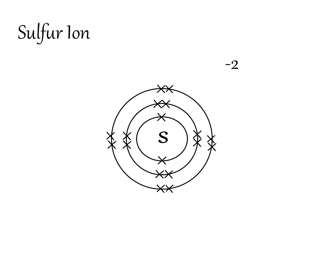 sodium atom diagram trailer wiring 6 bohr of orbital for