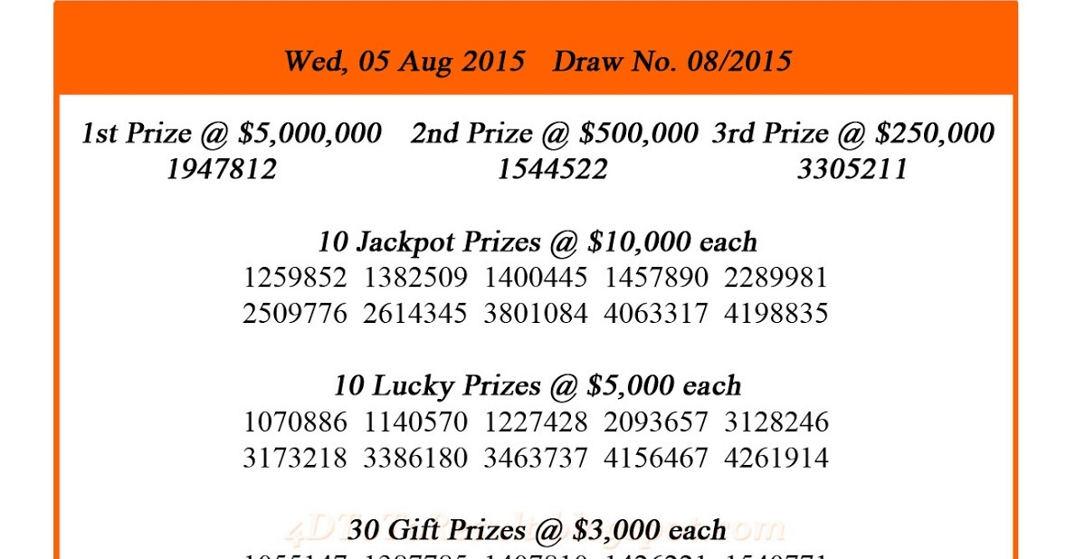 4D Results | Big Sweep Result | Toto Result: Singapore Pools