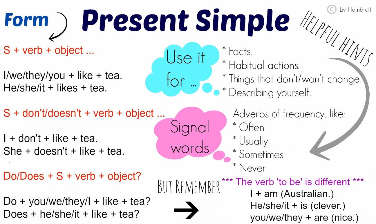 English Spot Use Of English