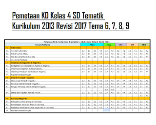 Download Pemetaan KD Kelas 4 SD Tematik Kurikulum 2013