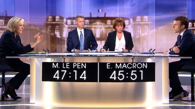 French election: Macron 'most convincing' in final debate