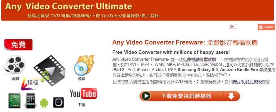 Any Video Converter免費影音轉檔軟體