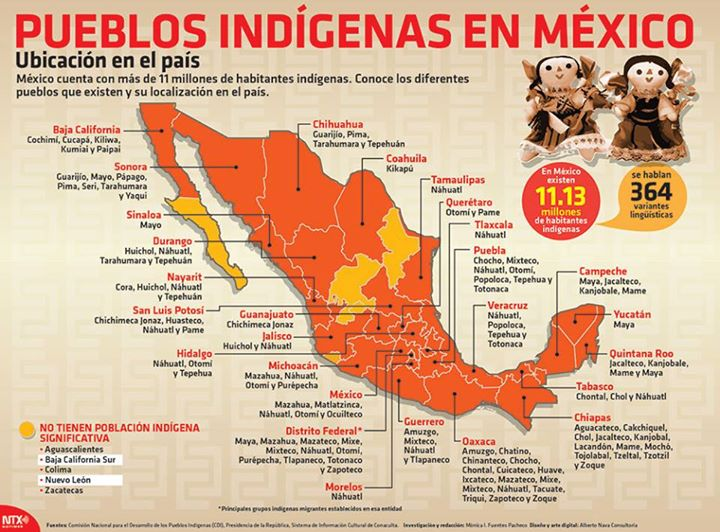 Indigenous Tribes Of Mexico Map.The Arroyo Sage Indigenous Influences On Mexican Culture