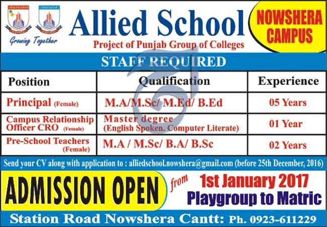 Allied School Nowshera Jobs 20 December 2016
