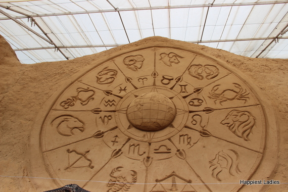 The Zodiac Wheel Mysore sand museum