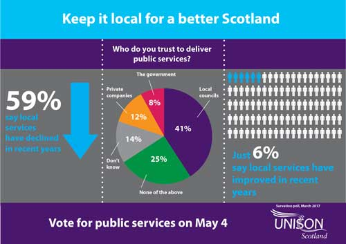 Keeping it local for a better Scotland
