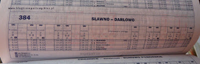 SRJP - tabela 384 Sławno - Darłowo