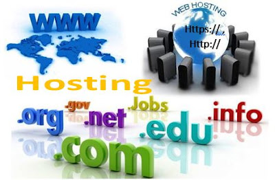 What-is-web-hosting, What-is-domain-name