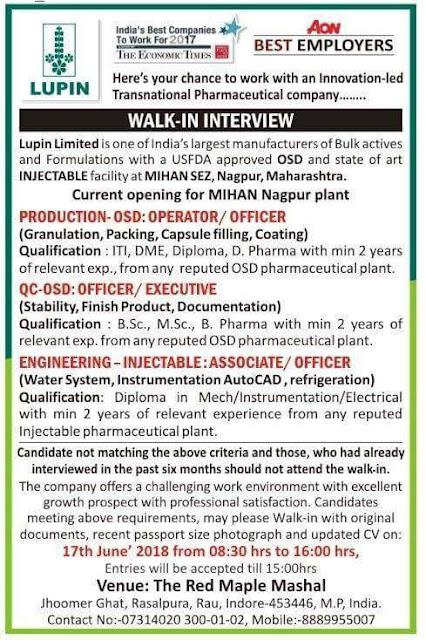 Lupin Limited job Vacancy