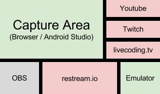 Square Island: Coding live stream - CodingLiveStream - Square Island: Coding live stream