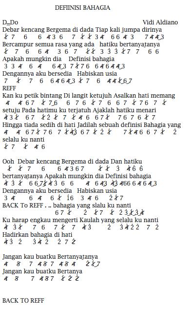 Pianika Lagu Definisi Bahagia dari Vidi Aldiano