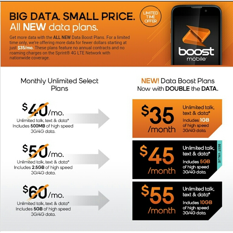 Boost Mobile Iphone Plans