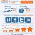 Infographic Nederland Schrijft