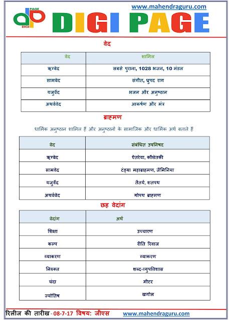 DP   The Brahmanas   08 - July - 17