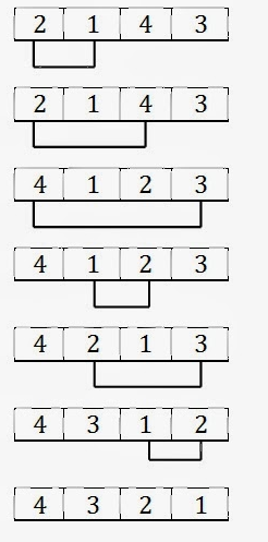 Algoritma dan Contoh Coding Program Bubble Sort & Select Sort Bahasa C++