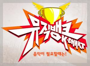 KBS Music Bank Kpop Chart  4 Januari 2013