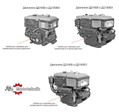 замена масла в двигателе и трансмиссии