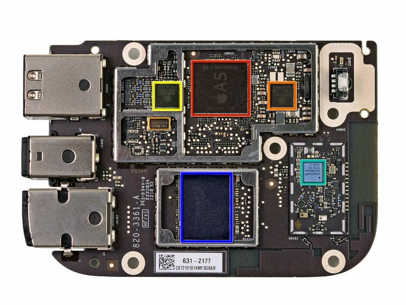 Single-core A5 CPU Apple TV