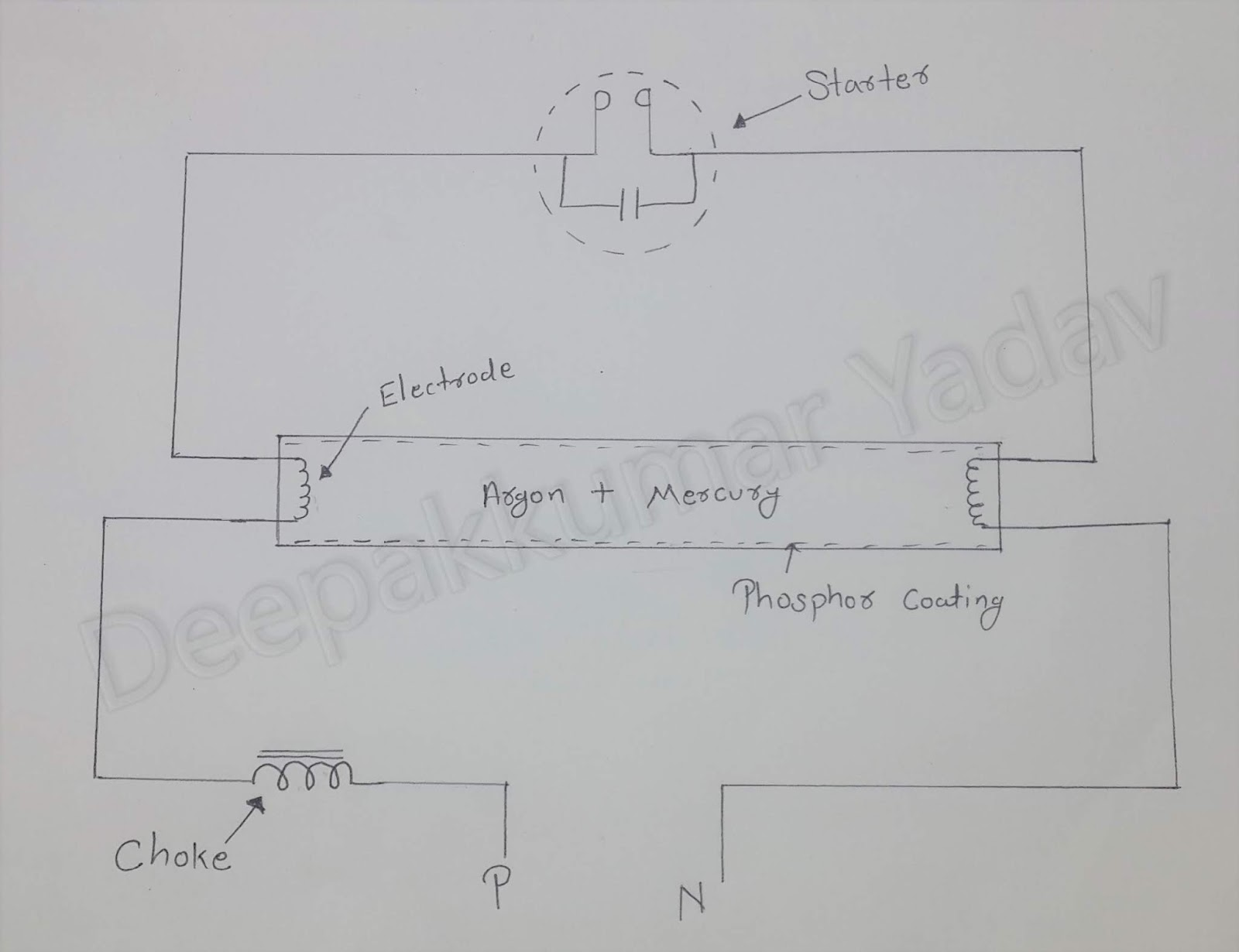 Deepakkumar Yadav How Does A Fluorescent Tube Light Work