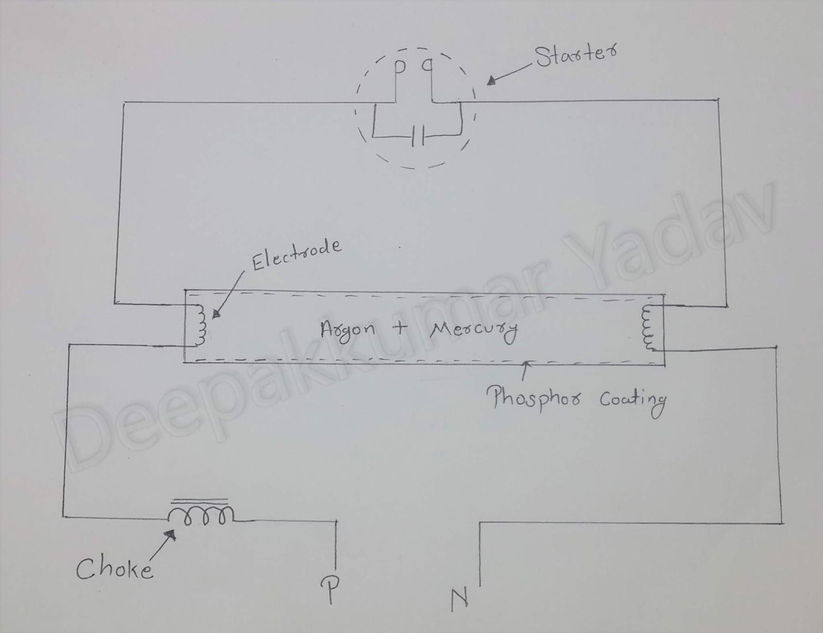 house wiring hindi