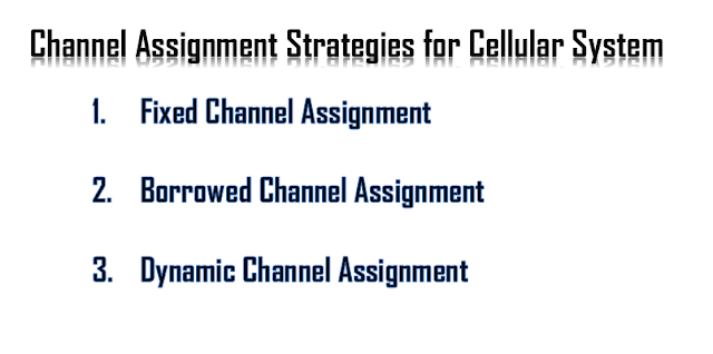 Channel-Assignment-Strategies-in-cellular-system