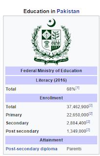 https://en.wikipedia.org/wiki/Education_in_Pakistan