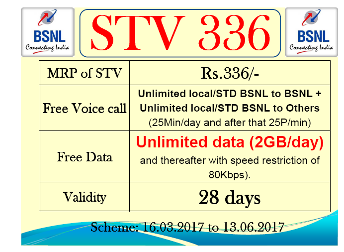 To all Mobile Operators in India Petition: Provide Call Details We are prepaid mobile users. We, the undersigned, ask ALL Mobile phone companies in India to provide us outgoing call details (same as for post-paid users) & number of SMS sent (daily) along with running balance, including recharges / .