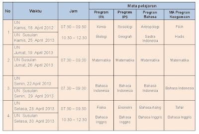 Jadwal Pelaksanaan UN SMA Terbaru Untuk 11 Provinsi