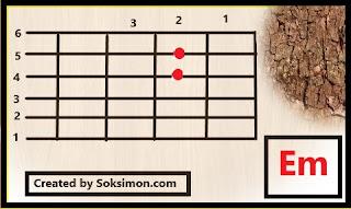 gambar kunci gitar minor em