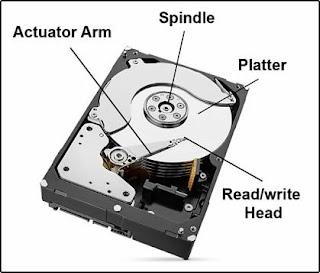 Bagian-bagian komponen harddisk