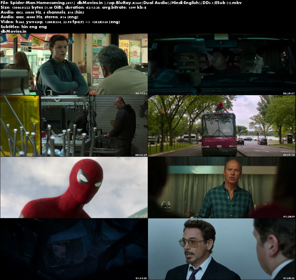 Screen Shots Spider-Man Homecoming 2017 Full Movie Download Dual Audio Hindi