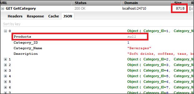 ASP NET MVC View Model: Entity Framework & JSON