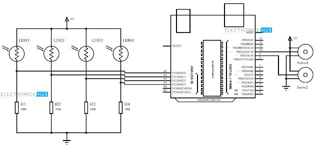 solar tracker schematic diagram picture