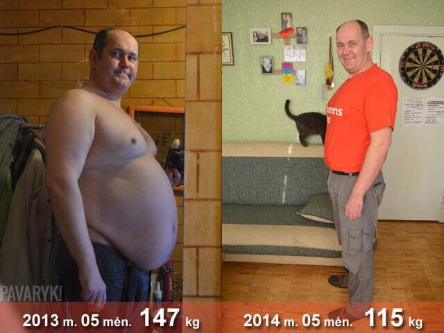 mano numesti svorio