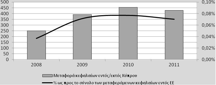 e32db9ca5d Έτσι από τα δύο μέτρα με τα οποία απείλησε ο Draghi  4  την κυπριακή αστική  τάξη για το μπλοκάρισμα του κυπριακού τραπεζικού συστήματος το πρώτο δηλαδή  η μη ...