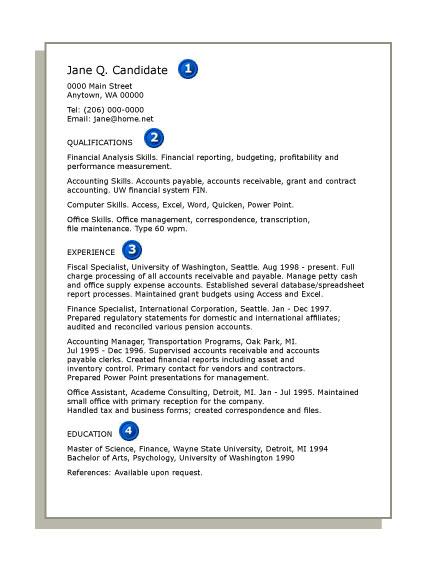 SOM- JOB BLOG - TWU Sample Resume