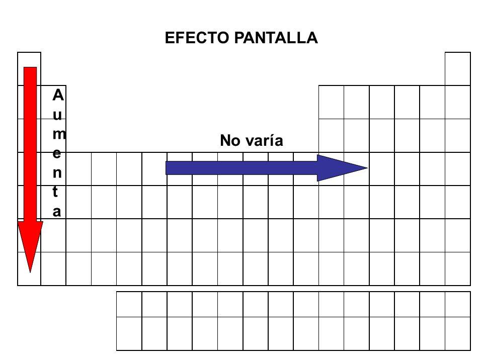 Bloque iv interpretas la tabla peridica 31 efecto de pantalla desde el punto de vista de la fsica cuntica se podra definir el efecto de pantalla como la interferencia entre la rbita mas extrema de un tomo y su urtaz Images