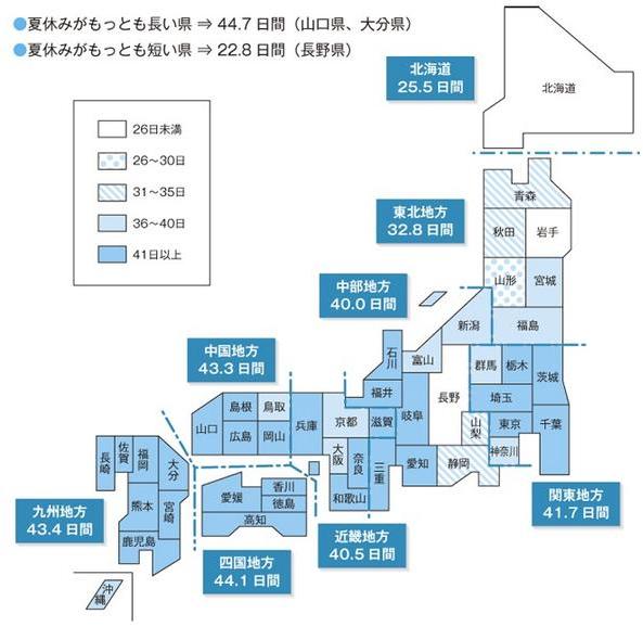 日本放假日數