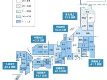 2020~2021年日本春休+夏休+暑假+年末年始時期