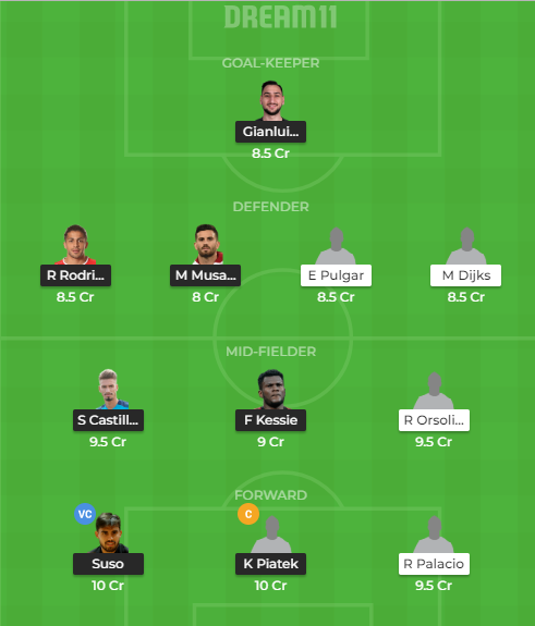 mil vs bog dream 11 team
