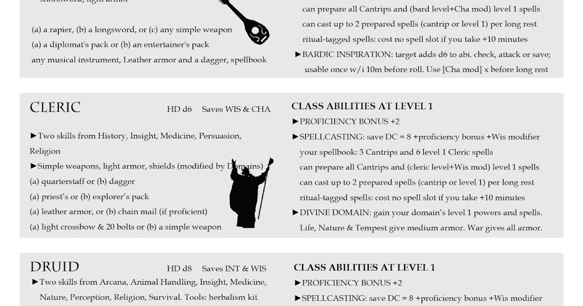 The Things We Do for XP: 5e cheat sheets - class and background