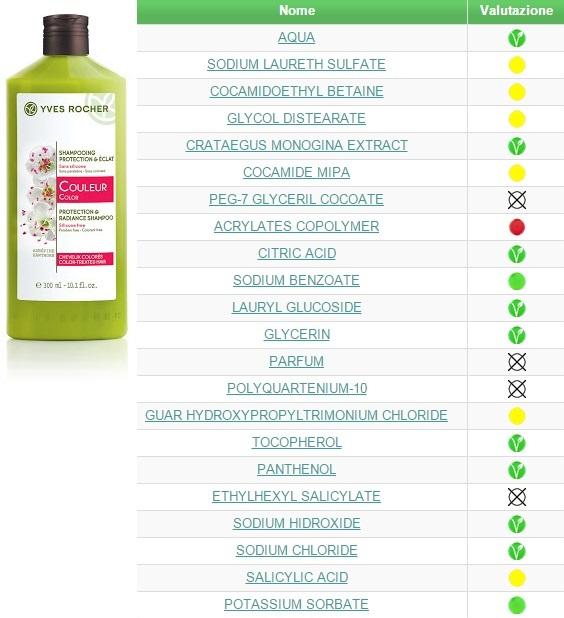 L angolino Magico  Review prodotti per capelli Yves Rocher con buon inci a53aa21455f5