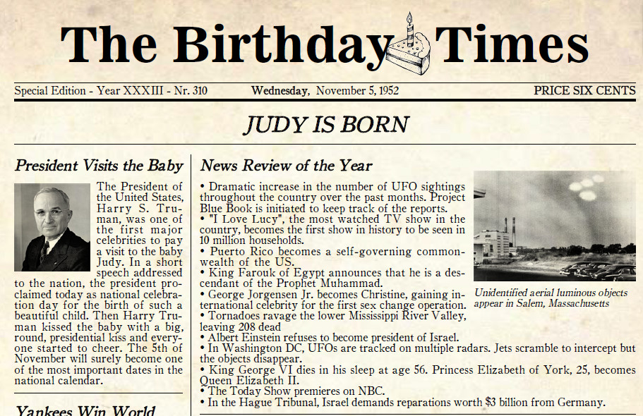 newspaper content regarding your own birthday