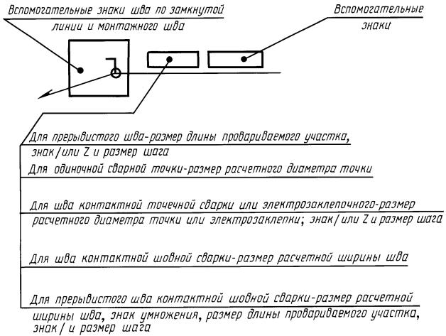 ГОСТ 2.312-72 ЕСКД. Условные изображения и обозначения швов сварных соединений. Черт. 6